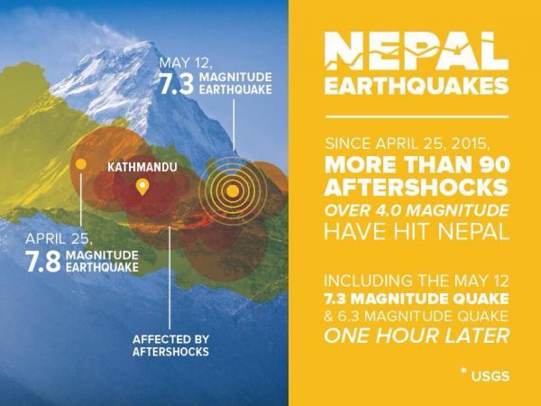 séisme carte